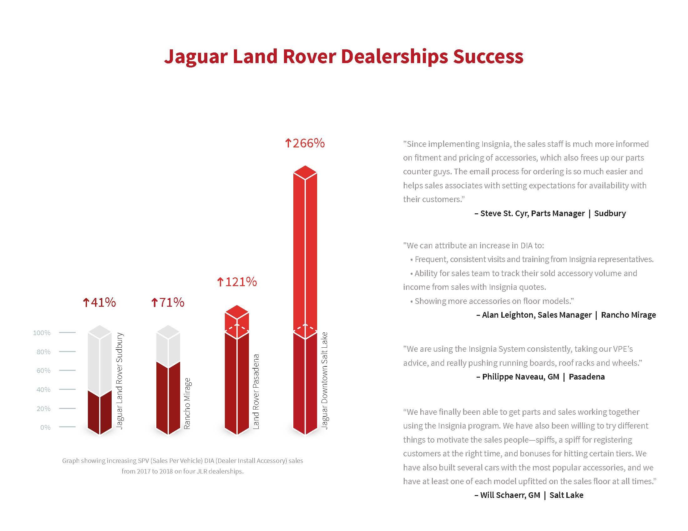 JLR_Infographics-2019_0402